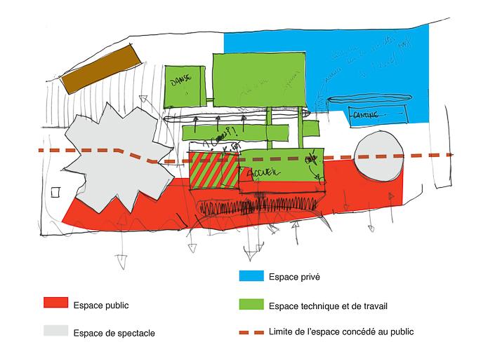 4- structures des espaces